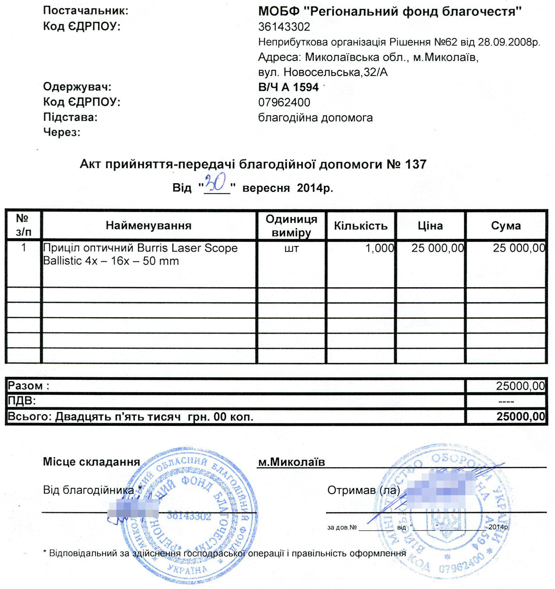 Akt-priema-peredachi-fond-opticheskij-pricel-Burris