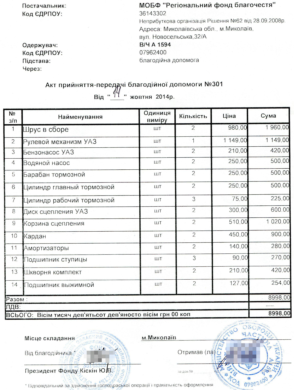 Akt-priema-peredachi-zapasnye-chasti-dlya-skoryx