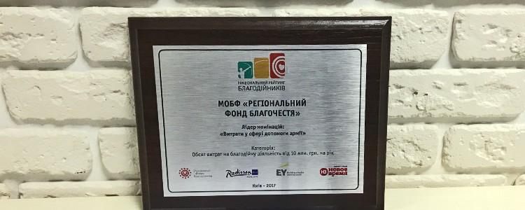 People's Project вчергове став лідером серед благодійних організацій